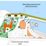 План карта земельного участка с разбивкой на функциональные зоны – Грузия Батуми