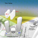 view3–green-towers-min